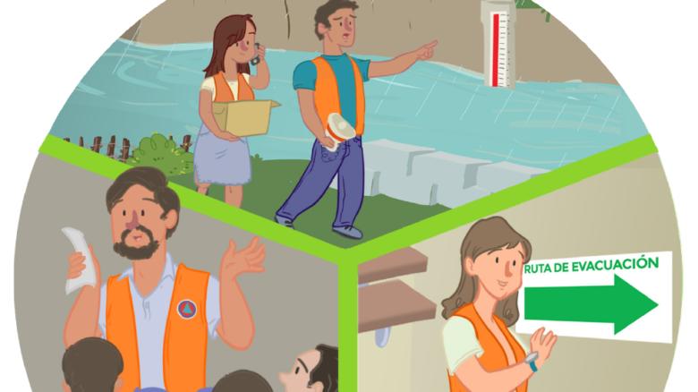 Guía práctica Sistemas de Alerta Temprana Inclusivos ante Inundaciones (SATI)